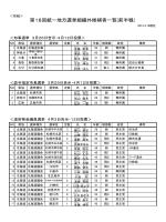 第18回統一地方選挙組織外候補者一覧(前半戦)