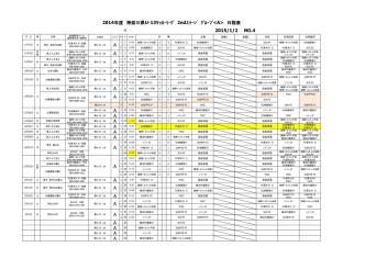 2014/2015神奈川県U-13トップリーグ