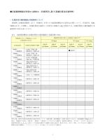 勾配屋根構面の許容せん断耐力 (任意評定に基づく詳細計算法
