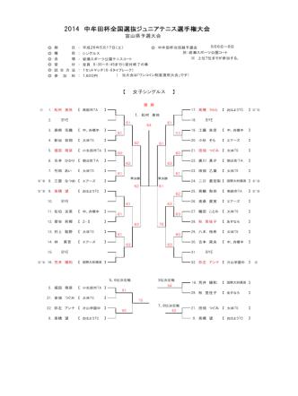 2014 中牟田杯全国選抜ジュニアテニス選手権大会