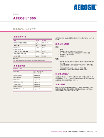 AEROSIL® 300