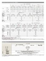 トヨタ ポルテ ウェルキャブ サイドアクセス車 主要諸元表 登録および税金
