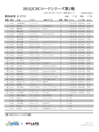 Bクラス - JCRC;pdf