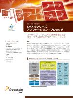 i.MX 6シリーズ アプリケーション・プロセッサ