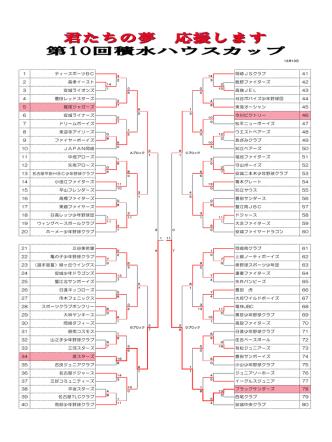 1 ティースポーツBC 岡崎JSクラブ 41 3 安城ライオンズ 高嶺JEL 43 2