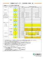 北國銀行 ATM サービス ご利用時間・手数料一覧