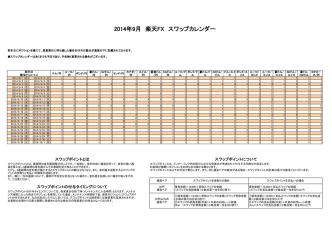 2014年9月 楽天FX スワップカレンダー