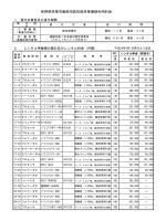 機械利用料金表 - 長野県林業労働財団