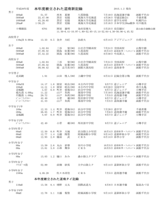 2014道南暫定top20