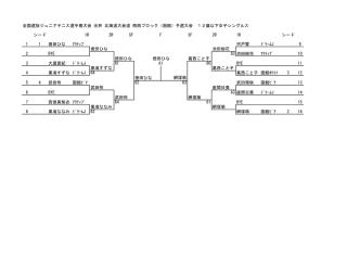 12歳以下 - 函館テニス協会