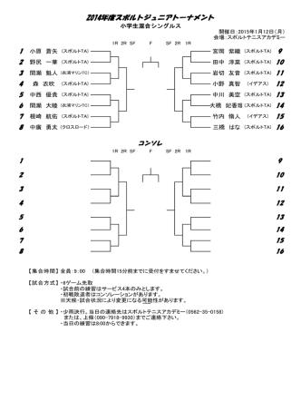 1月12日スポルトジュニアトーナメント・ドロー