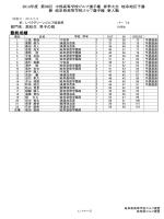 最終成績 - 岐阜県ゴルフ連盟