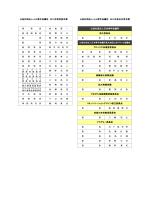 公益社団法人上山青年会議所 2015年度役員名簿 公益社団法人上山