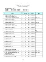 千葉県(PDF形式:100KB)