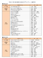 「第31回 日産 童話と絵本のグランプリ」入賞作品
