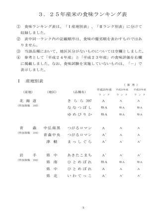 3.25年産米の食味ランキング表