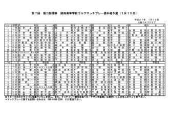 1/15 - 関西高等学校ゴルフ連盟