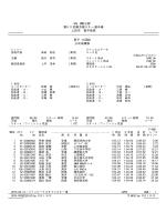 SAJ B級公認 第53回東京都スキー選手権 上田市 菅平高原 男子