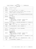 第 75 回 医療法人社団桜緑会 八重洲さくら通りクリニック治験審査委員