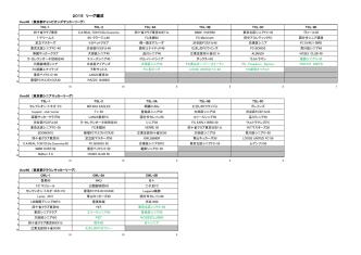 2015 リーグ編成 - 東京都シニアサッカー連盟