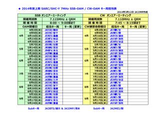 2014年度上期 SARC/SHC-Y 7MHz SSB-OAM / CW
