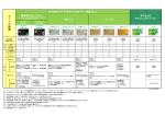 ゆうちょIC キャッシュカード (※3) カー ド の 種 類 JP BANK カード