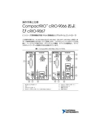 CompactRIO cRIO-9066およ びcRIO-9067 操作手順と仕様