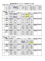 第6回埼玉県女子ユース(U-15)秋季サッカー大会