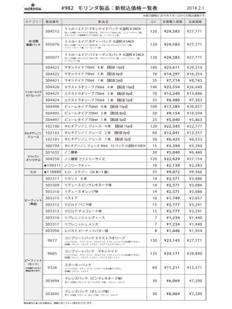 #982 モリンダ製品:新税込価格一覧表