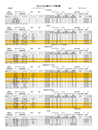 2014.07.27 2014 SL大阪シリーズ第3戦