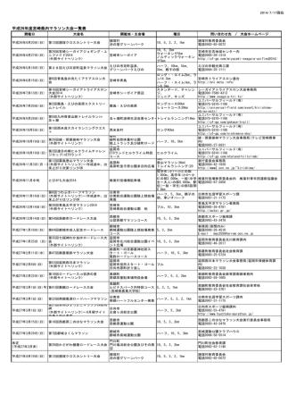 2014年-2015年マラソン一覧(PDF:70KB)