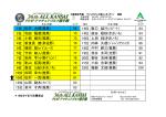 10/1(水)更新 10/1 大阪地区大会【チャンピオンの部(レギュラー)】