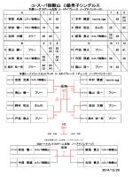 平成26年12月29日 C級男子シングルスの大会結果はこちら
