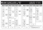 プログラムスケジュール - フィットネスクラブレフコ