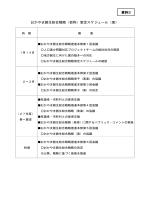 おかやま創生総合戦略(仮称)策定スケジュール(案) 資料3
