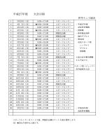 大会︎日程表 - 伊丹テニス協会