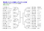 第26回 パシフィックB級シングルステニス大会