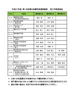 平成27年度 県への各種大会審判派遣割振表 西三河柔道協会