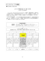 JAグループの概要 - 千葉県信用農業協同組合連合会