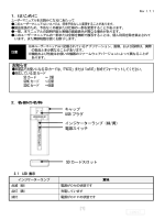 インジケーターランプ(緑/黄) キャップ USB プラグ 電源スイッチ SD カード