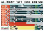 ユニット恒温槽《サーモミンダー》旧機種−新機種対応表