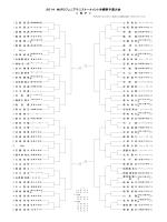 2014 MUFGジュニアテニストーナメント沖縄県予選