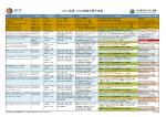 (JJGT)競技日程予定表 - 日本ジュニアゴルフツアー(JJGT)