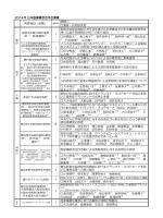 2014年 第24回日本医療薬学会演題