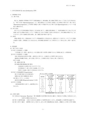 - 1 - Ⅰ.体外受精技術(In vitro fertilization, IVF) 1.生殖細胞の形成 1