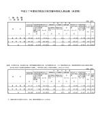 平成27年度地方税及び地方譲与税収入見込額(未定稿)