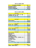 (第34回)分担金・協賛者等一覧(PDF形式, 131.39KB)