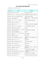平成26~28年度 秋田市物品業者登録名簿
