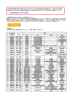 地方創生推進室における担当者名簿 省庁 局 課室 肩書 1 島根県 西森