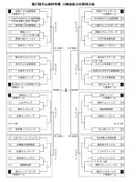 第27回村山実杯争奪 川崎地区少年野球大会のトーナメント表をアップ!